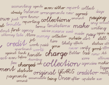 charge off word cloud