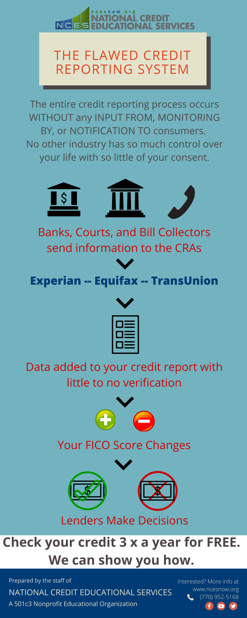 The Flawed Credit Reporting System