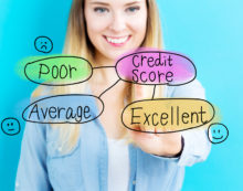 know your credit score NCES Credit Restoration
